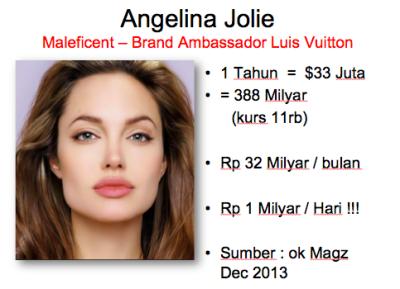 Penghasilan Angelina Jolie