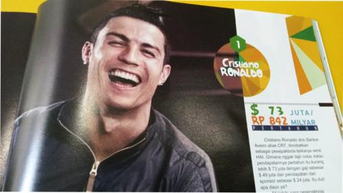 Penghasilan Ronaldo Pertahun