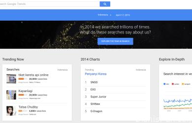 google trends dan cara riset