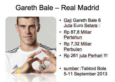 Gaji Gareth Bale di Real Madrid