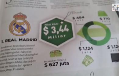 10 klub bola paling kaya 2014